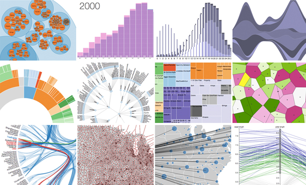 The Top 20 Data Visualization Tools UX Articles by UIE